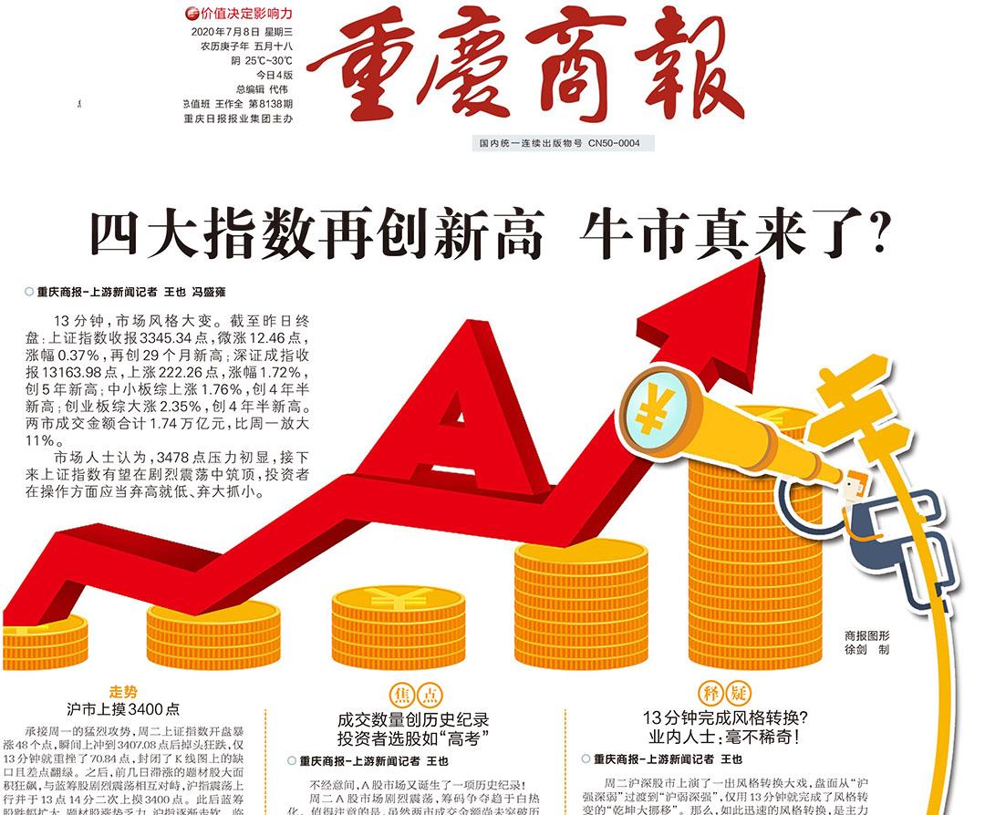 重庆商报登报热线电话